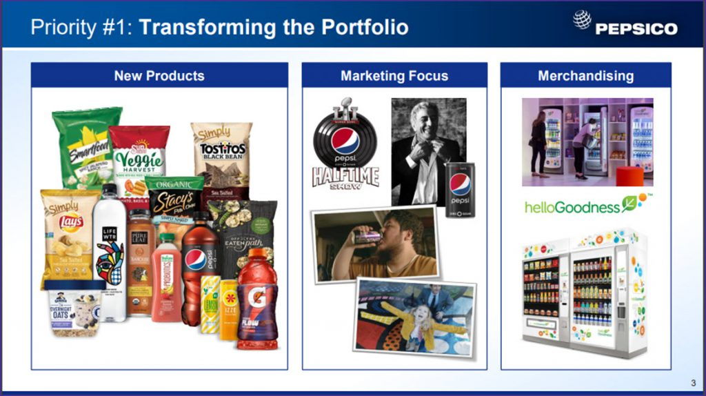 PepsiCo: Rare Opportunity to Buy at a Better Valuation: Part